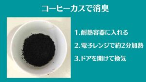 コーヒーかすのエコな再利用